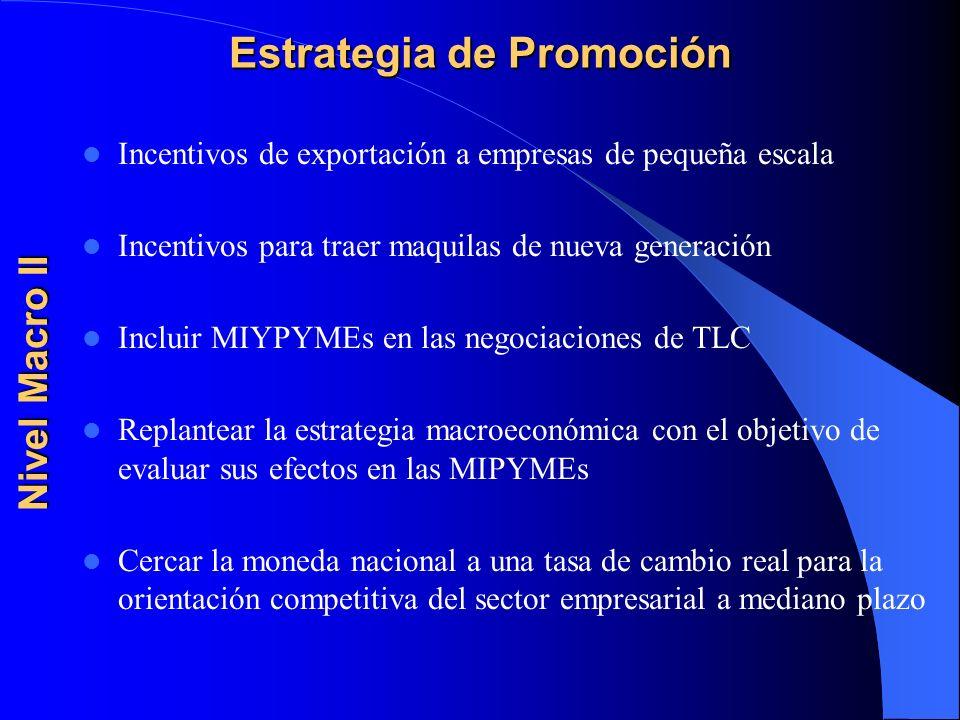 Estrategia de Promoción Incentivos de exportación a empresas de pequeña escala Incentivos para traer maquilas de nueva generación Incluir MIYPYMEs en