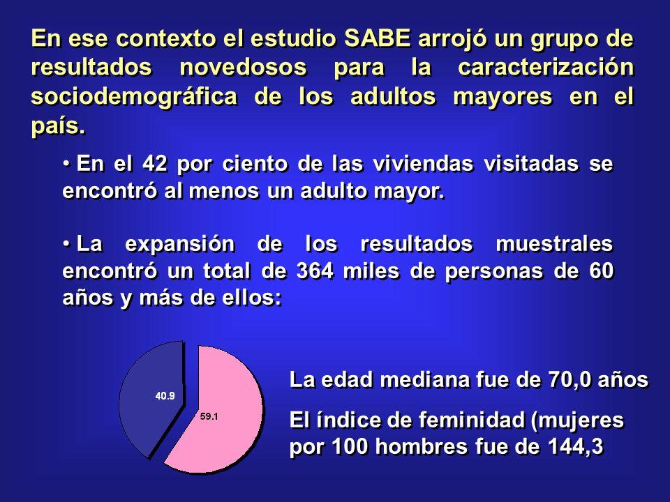 En ese contexto el estudio SABE arrojó un grupo de resultados novedosos para la caracterización sociodemográfica de los adultos mayores en el país.