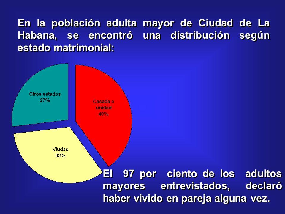 En la población adulta mayor de Ciudad de La Habana, se encontró una distribución según estado matrimonial: El 97 por ciento de los adultos mayores entrevistados, declaró haber vivido en pareja alguna vez.