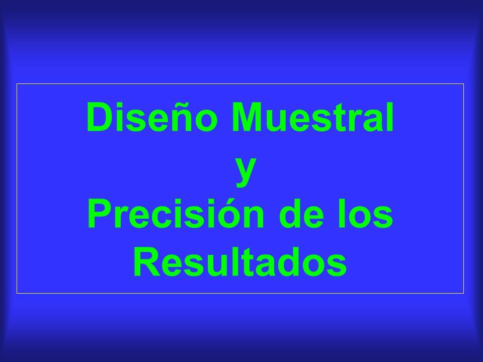 Diseño Muestral y Precisión de los Resultados
