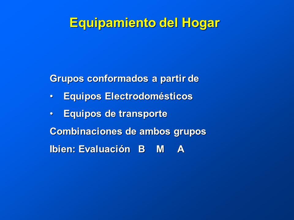 Equipamiento del Hogar Grupos conformados a partir de Equipos Electrodomésticos Equipos Electrodomésticos Equipos de transporte Equipos de transporte Combinaciones de ambos grupos Ibien: Evaluación B M A
