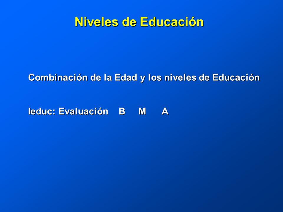 Niveles de Educación Combinación de la Edad y los niveles de Educación Ieduc: Evaluación B M A