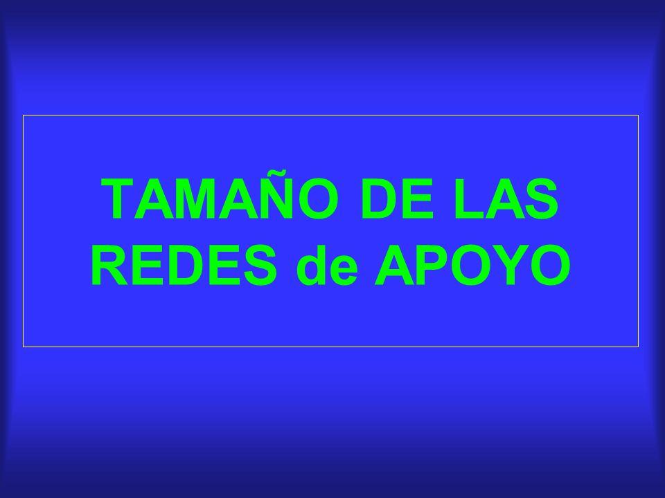 TAMAÑO DE LAS REDES de APOYO