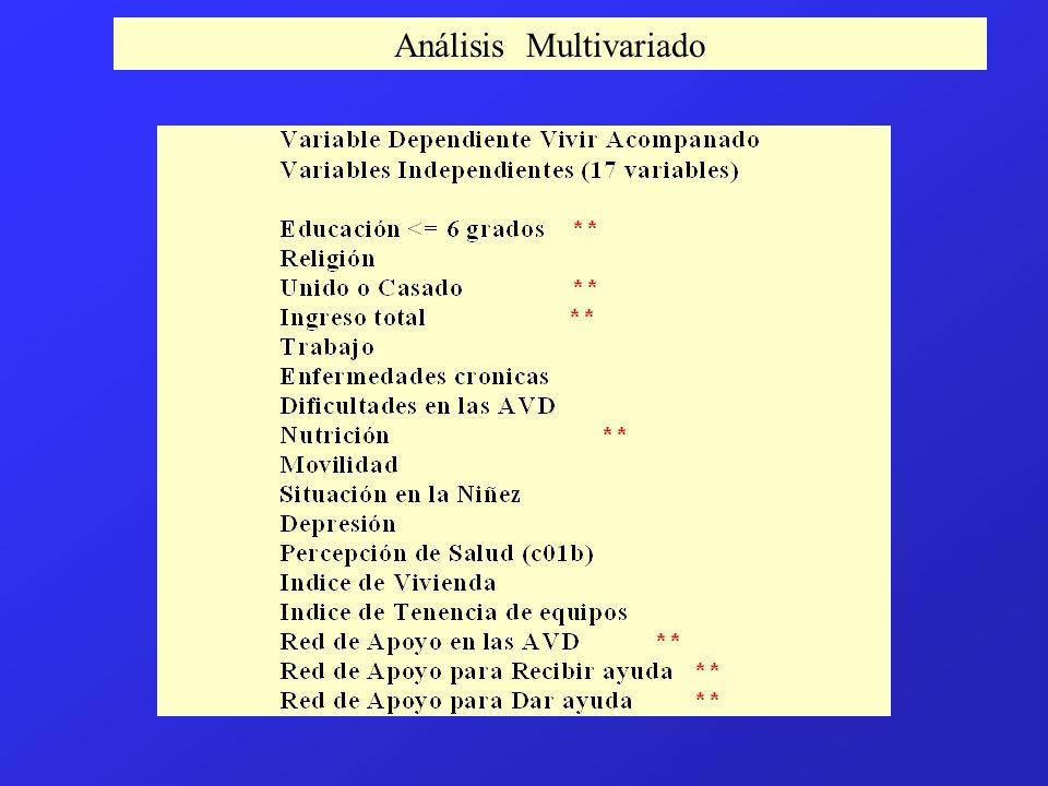 Análisis Multivariado