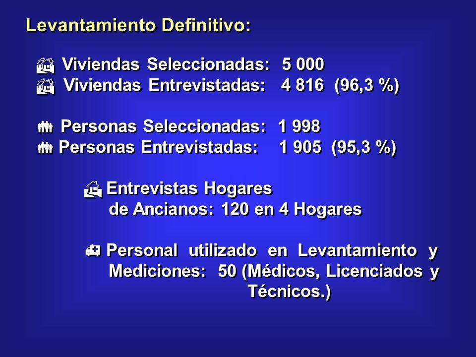 Viviendas Seleccionadas: 5 000 Viviendas Entrevistadas: 4 816 (96,3 %) Personas Seleccionadas: 1 998 Personas Entrevistadas: 1 905 (95,3 %) Entrevistas Hogares de Ancianos: 120 en 4 Hogares Personal utilizado en Levantamiento y Mediciones: 50 (Médicos, Licenciados y Técnicos.) Viviendas Seleccionadas: 5 000 Viviendas Entrevistadas: 4 816 (96,3 %) Personas Seleccionadas: 1 998 Personas Entrevistadas: 1 905 (95,3 %) Entrevistas Hogares de Ancianos: 120 en 4 Hogares Personal utilizado en Levantamiento y Mediciones: 50 (Médicos, Licenciados y Técnicos.) Levantamiento Definitivo: