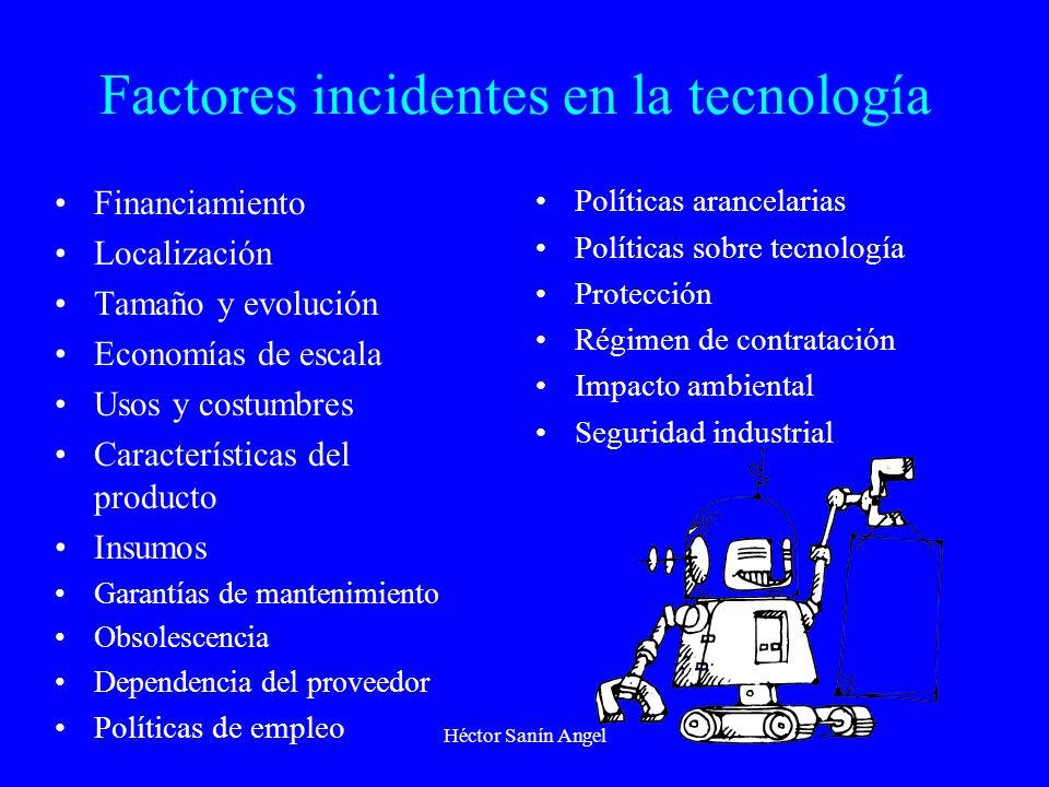 Héctor Sanín Angel Factores incidentes en la tecnología Financiamiento Localización Tamaño y evolución Economías de escala Usos y costumbres Caracterí