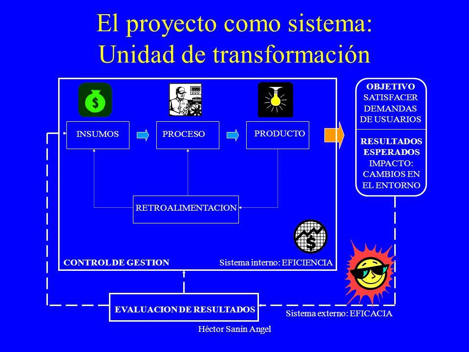 Héctor Sanín Angel INSUMOSPROCESO PRODUCTO RETROALIMENTACION EVALUACION DE RESULTADOS Sistema interno: EFICIENCIA Sistema externo: EFICACIA CONTROL DE