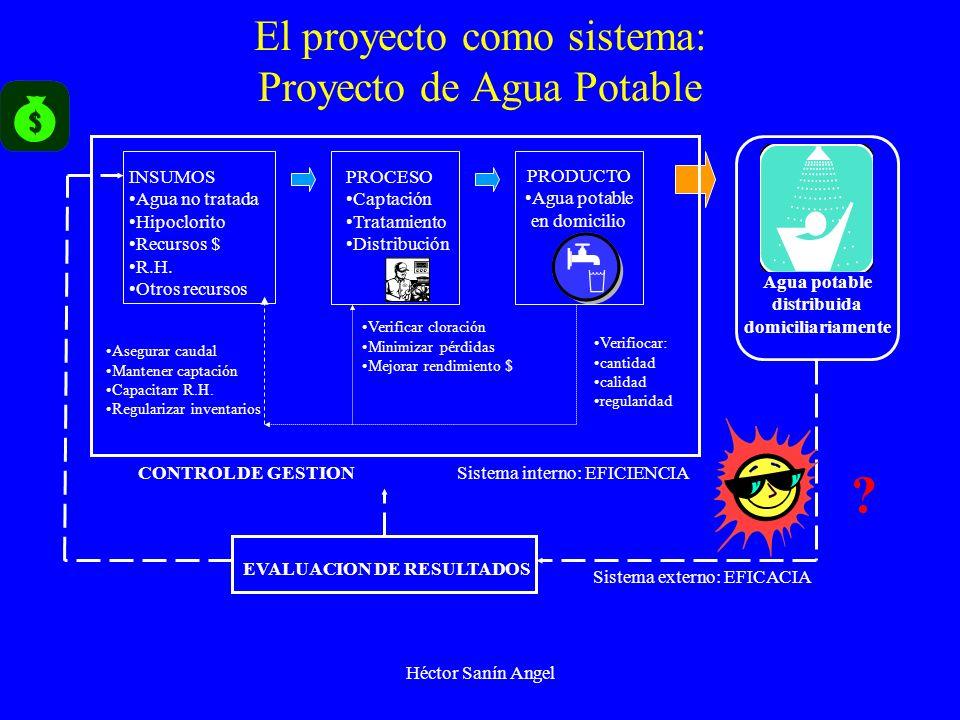 Héctor Sanín Angel INSUMOS Agua no tratada Hipoclorito Recursos $ R.H. Otros recursos PROCESO Captación Tratamiento Distribución PRODUCTO Agua potable