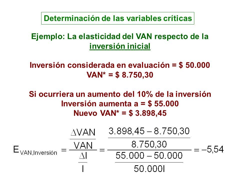 Ejemplo: La elasticidad del VAN respecto de la inversión inicial Inversión considerada en evaluación = $ 50.000 VAN* = $ 8.750,30 Si ocurriera un aume