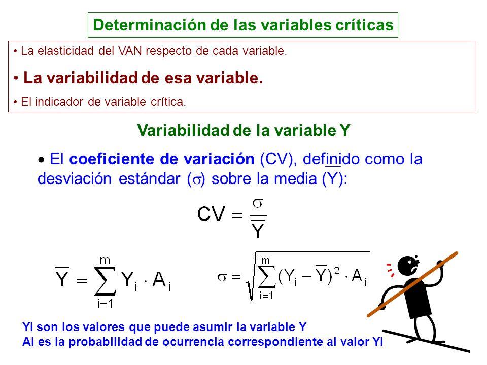 Variabilidad de la variable Y Determinación de las variables críticas El coeficiente de variación (CV), definido como la desviación estándar ( ) sobre