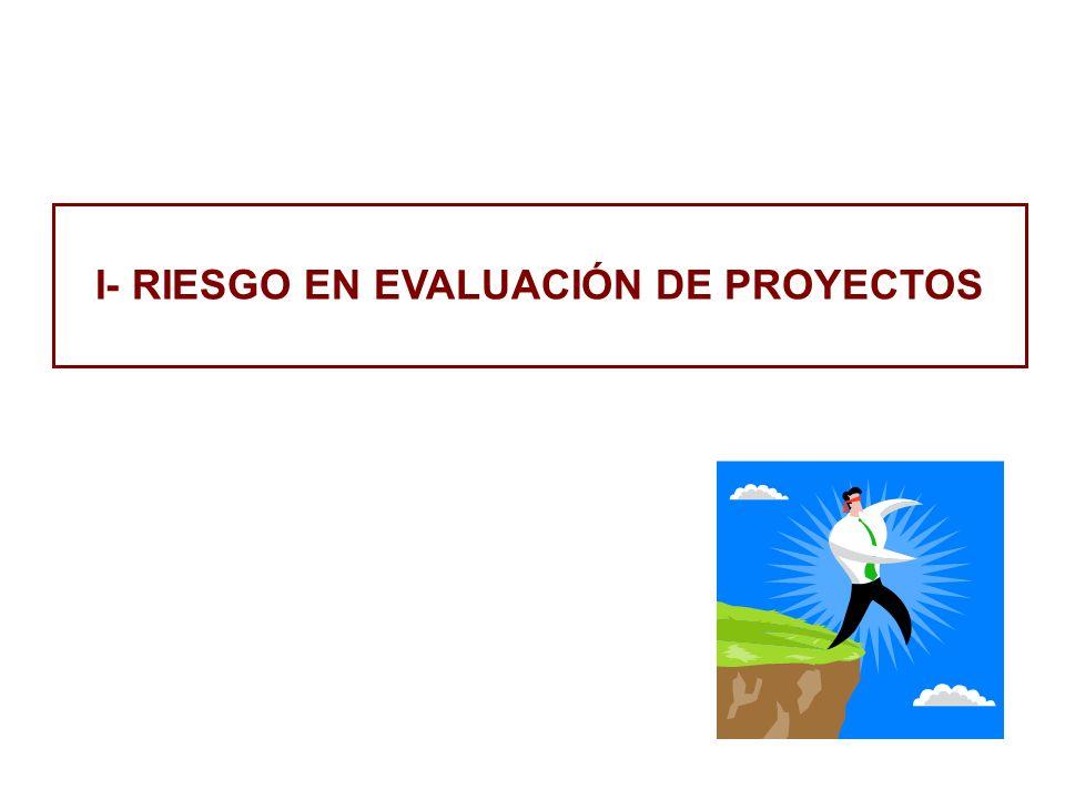 ¿Qué es el riesgo desde el punto de vista de un proyecto.