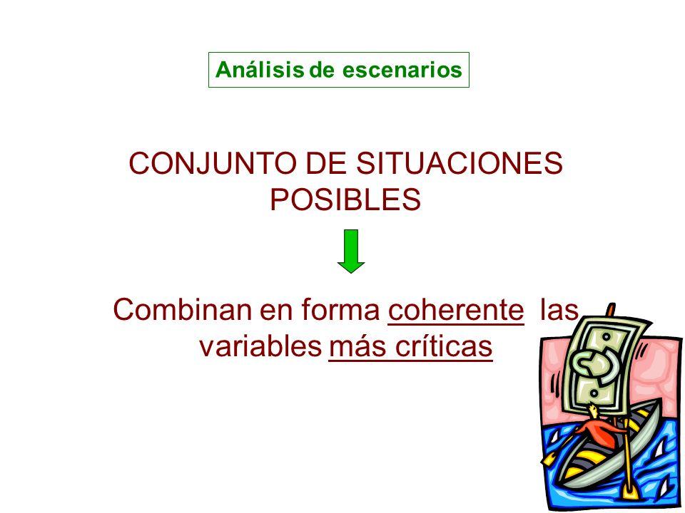 Análisis de escenarios CONJUNTO DE SITUACIONES POSIBLES Combinan en forma coherente las variables más críticas