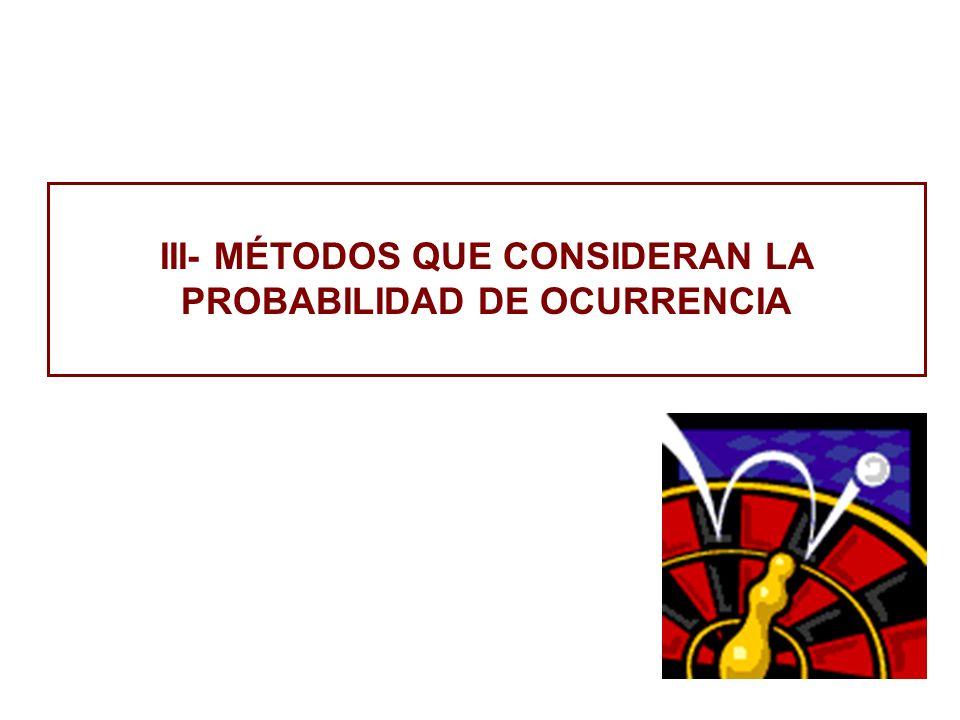 III- MÉTODOS QUE CONSIDERAN LA PROBABILIDAD DE OCURRENCIA