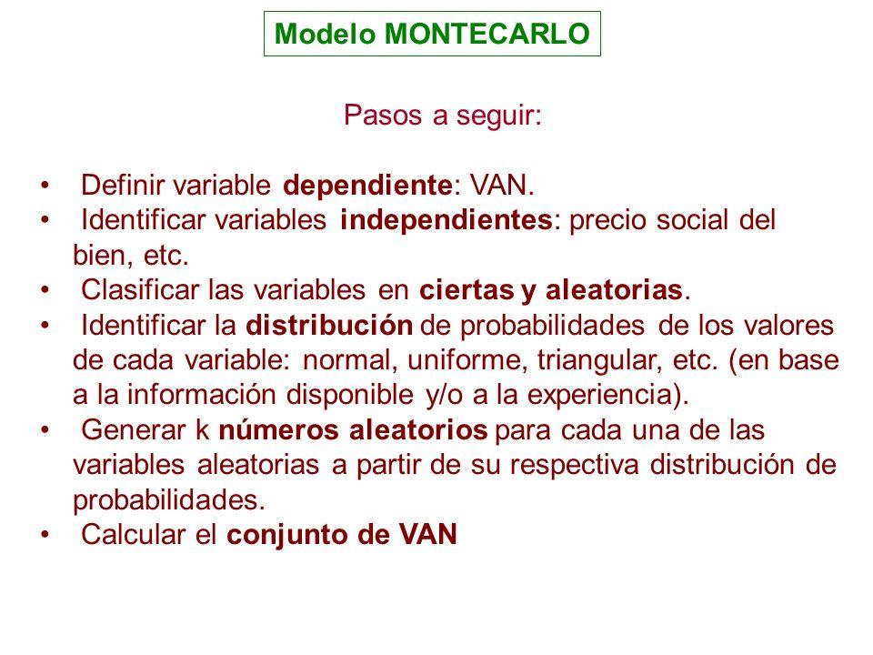 Pasos a seguir: Definir variable dependiente: VAN. Identificar variables independientes: precio social del bien, etc. Clasificar las variables en cier