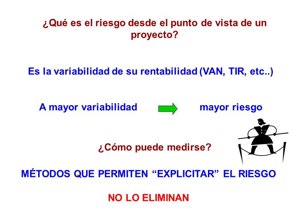¿Qué es el riesgo desde el punto de vista de un proyecto? Es la variabilidad de su rentabilidad (VAN, TIR, etc..) A mayor variabilidad mayor riesgo ¿C