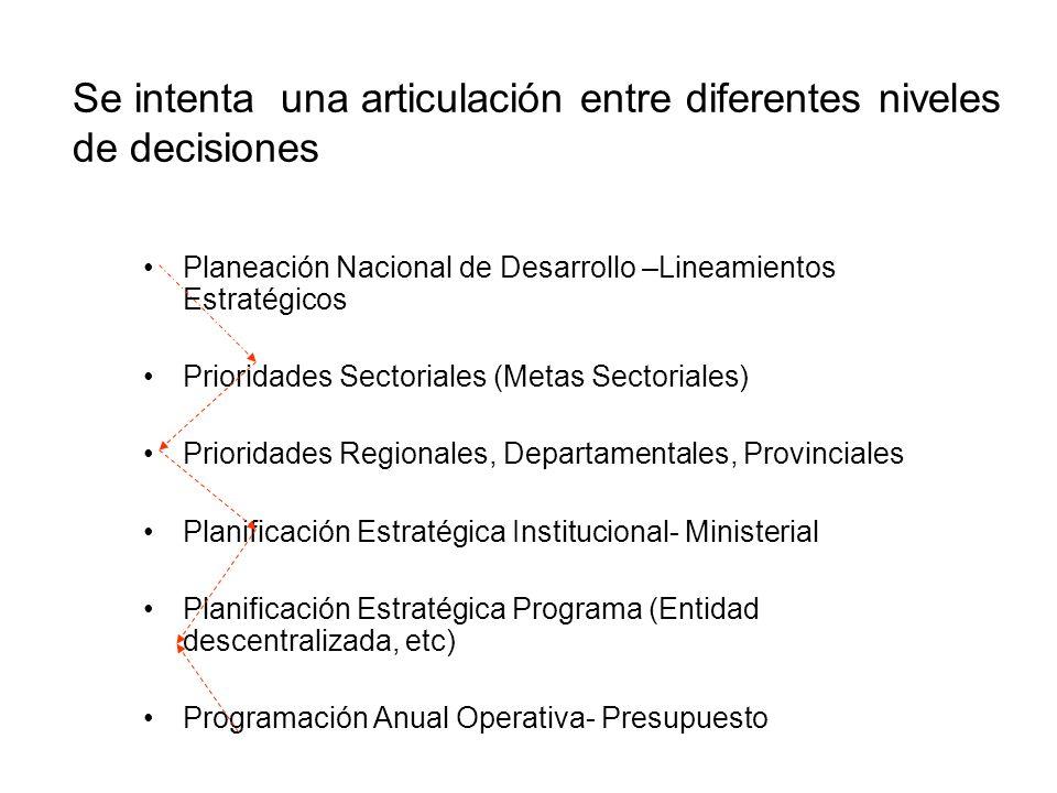 Se intenta una articulación entre diferentes niveles de decisiones Planeación Nacional de Desarrollo –Lineamientos Estratégicos Prioridades Sectoriale
