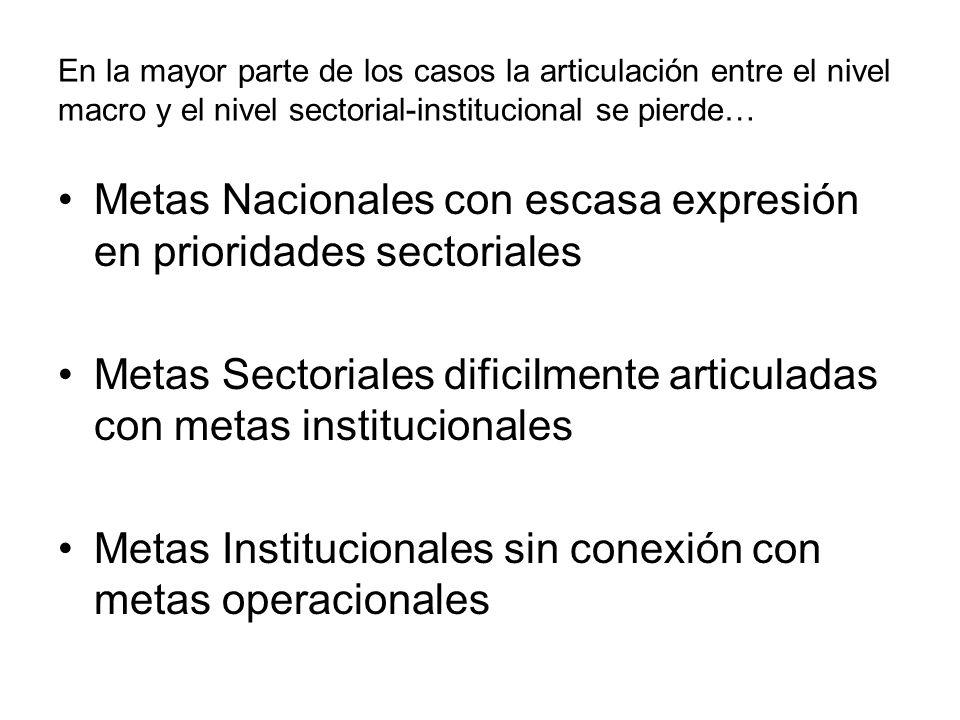 En la mayor parte de los casos la articulación entre el nivel macro y el nivel sectorial-institucional se pierde… Metas Nacionales con escasa expresió