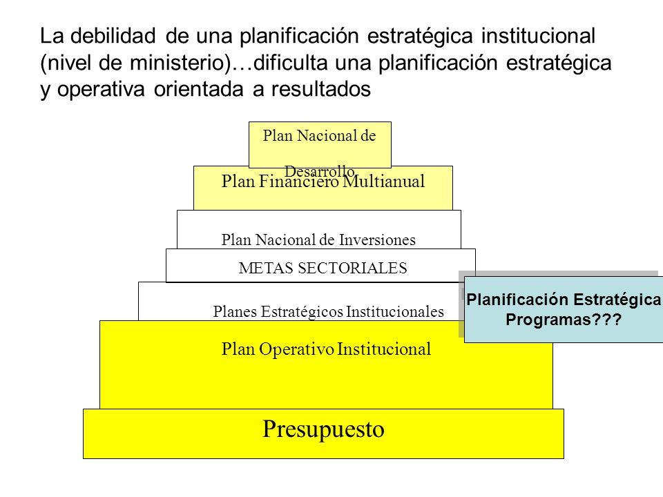 La debilidad de una planificación estratégica institucional (nivel de ministerio)…dificulta una planificación estratégica y operativa orientada a resu