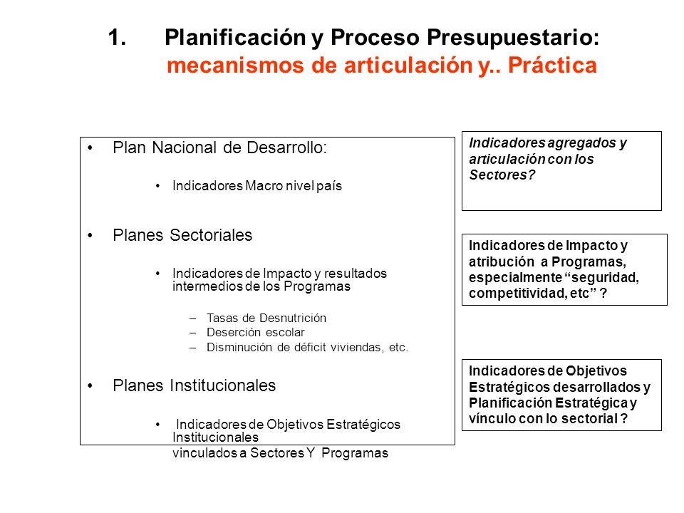 1.Planificación y Proceso Presupuestario: mecanismos de articulación y.. Práctica Plan Nacional de Desarrollo: Indicadores Macro nivel país Planes Sec