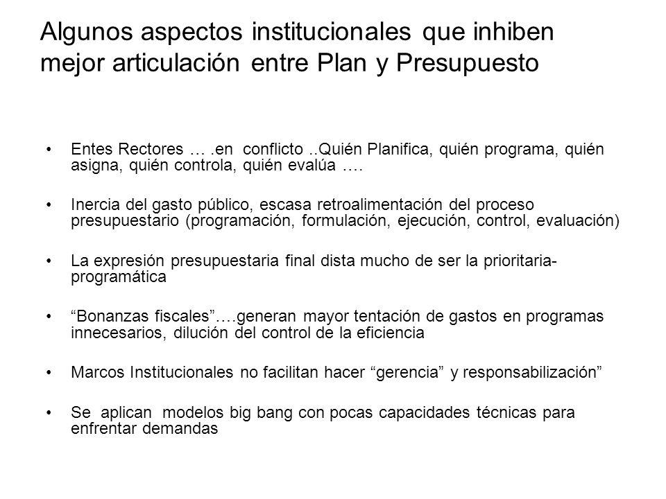 Algunos aspectos institucionales que inhiben mejor articulación entre Plan y Presupuesto Entes Rectores ….en conflicto..Quién Planifica, quién program
