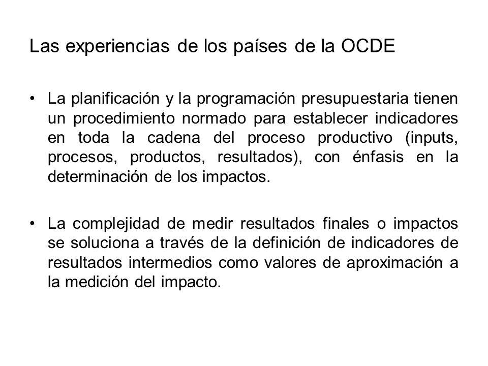 Las experiencias de los países de la OCDE La planificación y la programación presupuestaria tienen un procedimiento normado para establecer indicadore