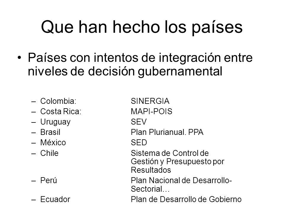 Que han hecho los países Países con intentos de integración entre niveles de decisión gubernamental –Colombia: SINERGIA –Costa Rica:MAPI-POIS –Uruguay