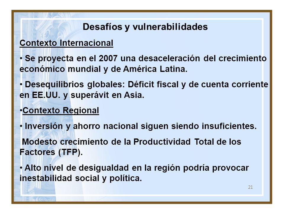 21 Desafíos y vulnerabilidades Contexto Internacional Se proyecta en el 2007 una desaceleración del crecimiento económico mundial y de América Latina.