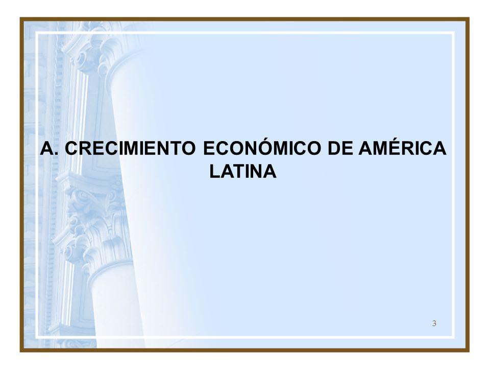 4 El crecimiento de América Latina es muy cíclico en torno a una tasa media que se desaceleró en los últimos 25 años.