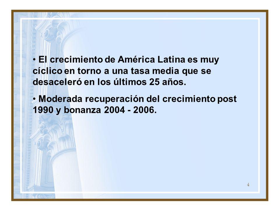 4 El crecimiento de América Latina es muy cíclico en torno a una tasa media que se desaceleró en los últimos 25 años. Moderada recuperación del crecim