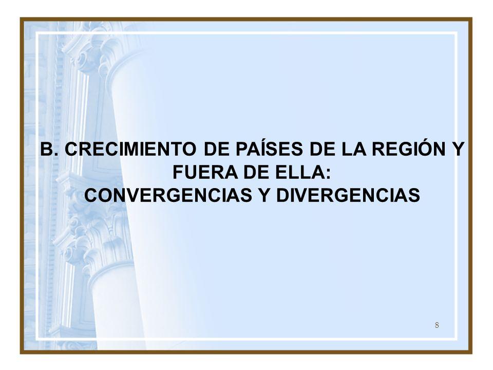 8 B. CRECIMIENTO DE PAÍSES DE LA REGIÓN Y FUERA DE ELLA: CONVERGENCIAS Y DIVERGENCIAS