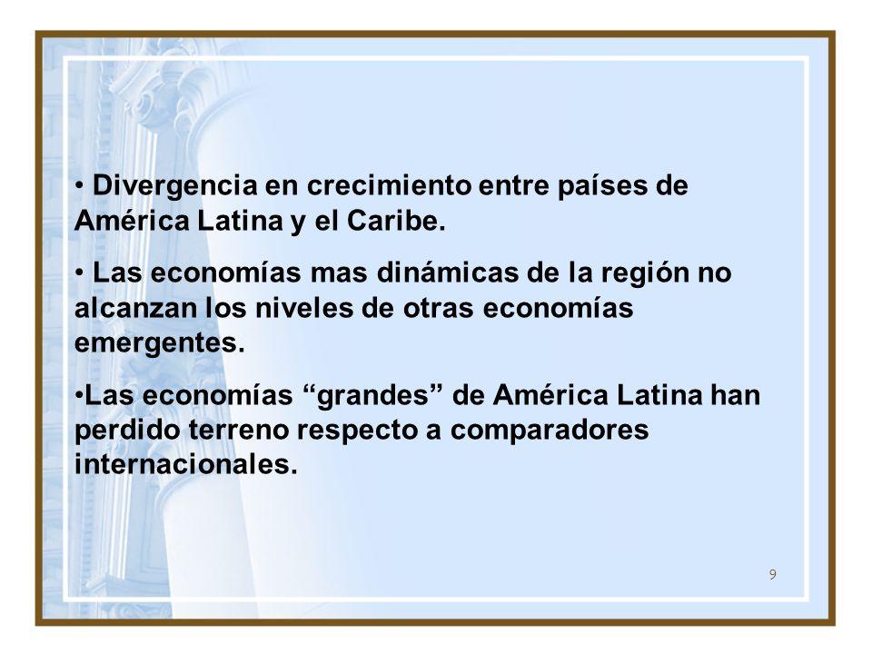 9 Divergencia en crecimiento entre países de América Latina y el Caribe. Las economías mas dinámicas de la región no alcanzan los niveles de otras eco