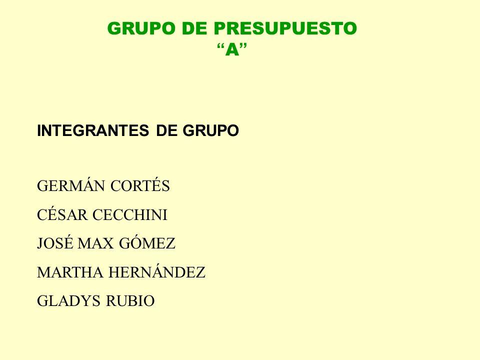 INTEGRANTES DE GRUPO GRUPO DE PRESUPUESTO A GERMÁN CORTÉS CÉSAR CECCHINI JOSÉ MAX GÓMEZ MARTHA HERNÁNDEZ GLADYS RUBIO