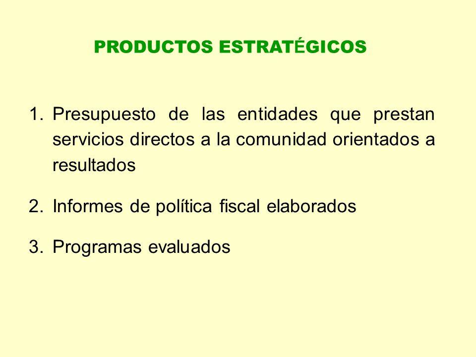 1.Presupuesto de las entidades que prestan servicios directos a la comunidad orientados a resultados 2.Informes de política fiscal elaborados 3.Programas evaluados PRODUCTOS ESTRAT É GICOS