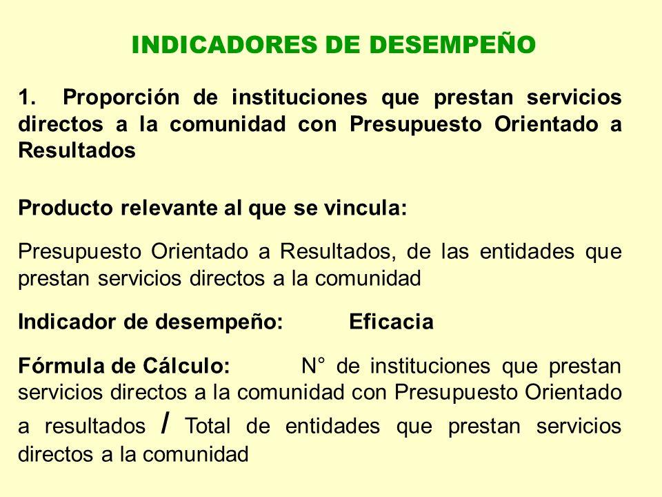 Producto relevante al que se vincula: Presupuesto Orientado a Resultados, de las entidades que prestan servicios directos a la comunidad Indicador de