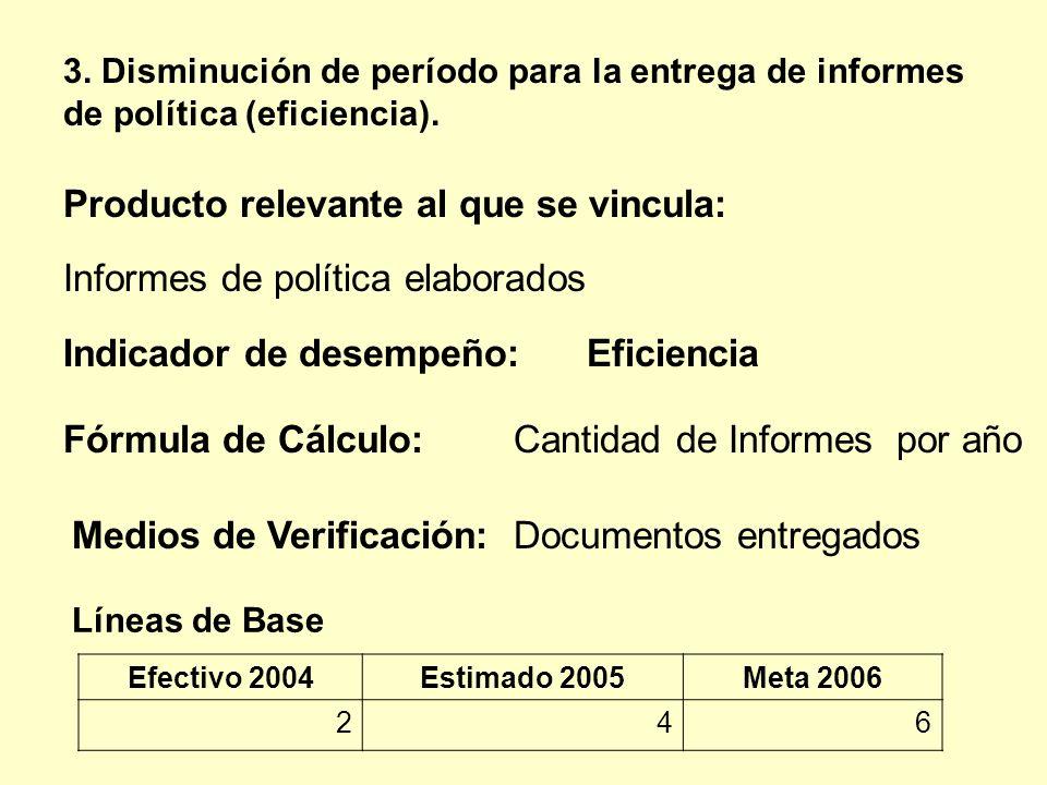 Fórmula de Cálculo: Cantidad de Informes por año 3. Disminución de período para la entrega de informes de política (eficiencia). Producto relevante al