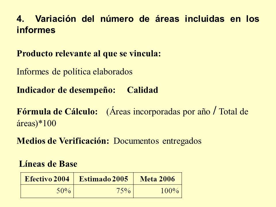 Fórmula de Cálculo: (Áreas incorporadas por año / Total de áreas)*100 4. Variación del número de áreas incluidas en los informes Producto relevante al