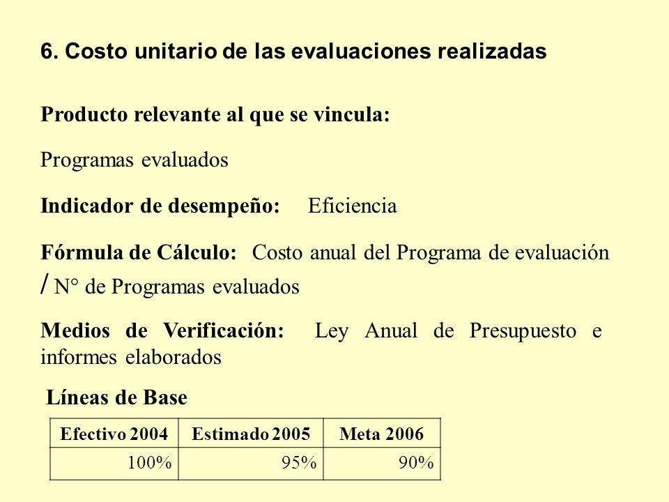 Fórmula de Cálculo: Costo anual del Programa de evaluación / N° de Programas evaluados 6. Costo unitario de las evaluaciones realizadas Producto relev