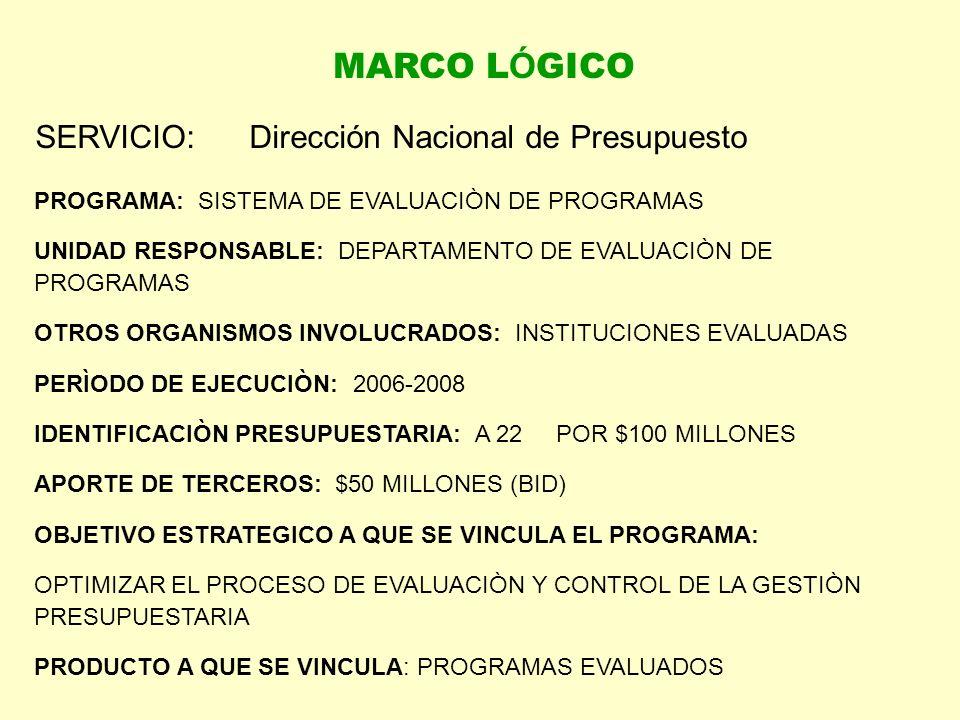 MARCO L Ó GICO PROGRAMA: SISTEMA DE EVALUACIÒN DE PROGRAMAS UNIDAD RESPONSABLE: DEPARTAMENTO DE EVALUACIÒN DE PROGRAMAS OTROS ORGANISMOS INVOLUCRADOS: