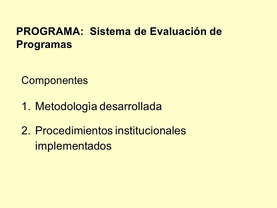 PROGRAMA: Sistema de Evaluación de Programas 1.Metodologìa desarrollada 2.Procedimientos institucionales implementados Componentes