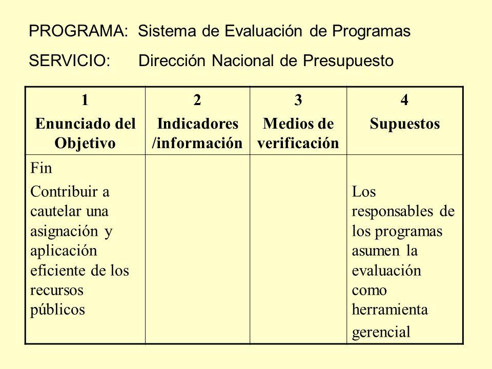 PROGRAMA: Sistema de Evaluación de Programas SERVICIO: Dirección Nacional de Presupuesto 1 Enunciado del Objetivo 2 Indicadores /información 3 Medios de verificación 4 Supuestos Fin Contribuir a cautelar una asignación y aplicación eficiente de los recursos públicos Los responsables de los programas asumen la evaluación como herramienta gerencial
