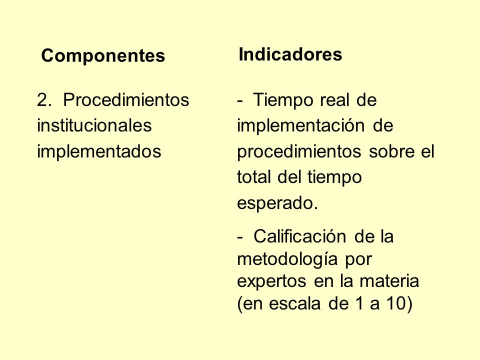 2. Procedimientos institucionales implementados - Tiempo real de implementación de procedimientos sobre el total del tiempo esperado. - Calificación d