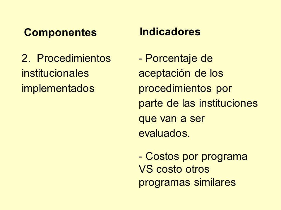 2. Procedimientos institucionales implementados - Porcentaje de aceptación de los procedimientos por parte de las instituciones que van a ser evaluado