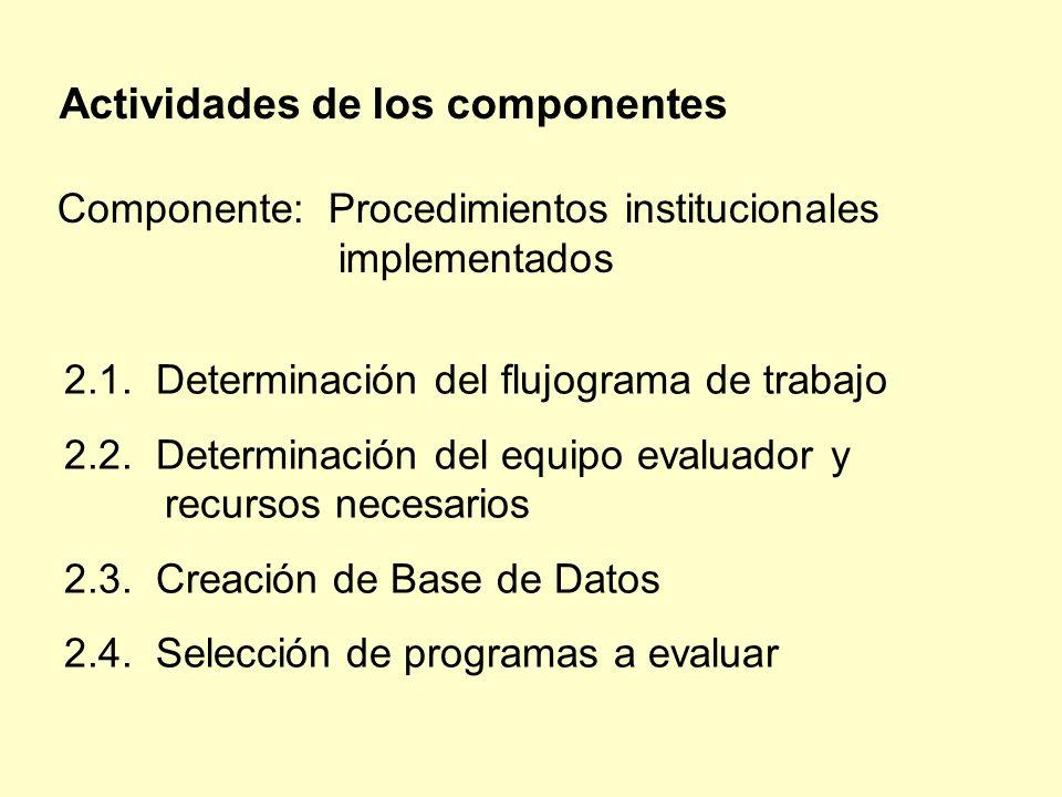 Componente: Procedimientos institucionales implementados Actividades de los componentes 2.1. Determinación del flujograma de trabajo 2.2. Determinació
