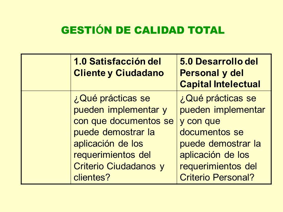 1.0 Satisfacción del Cliente y Ciudadano 5.0 Desarrollo del Personal y del Capital Intelectual ¿Qué prácticas se pueden implementar y con que documentos se puede demostrar la aplicación de los requerimientos del Criterio Ciudadanos y clientes.