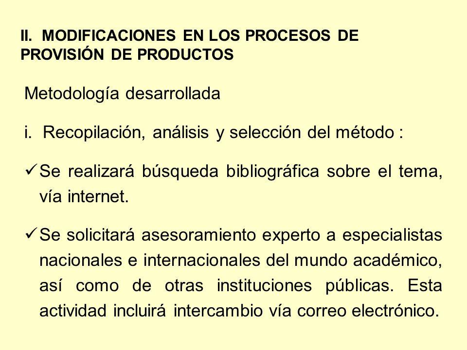 Metodología desarrollada i. Recopilación, análisis y selección del método : Se realizará búsqueda bibliográfica sobre el tema, vía internet. Se solici
