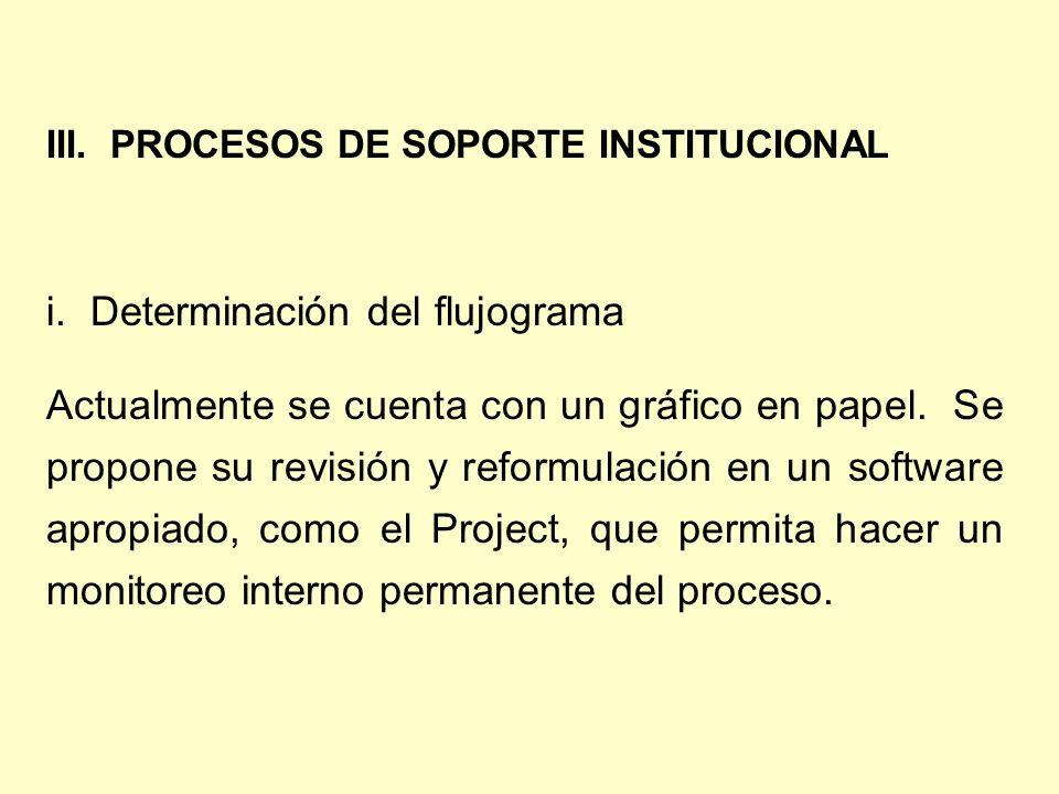 III. PROCESOS DE SOPORTE INSTITUCIONAL i. Determinación del flujograma Actualmente se cuenta con un gráfico en papel. Se propone su revisión y reformu