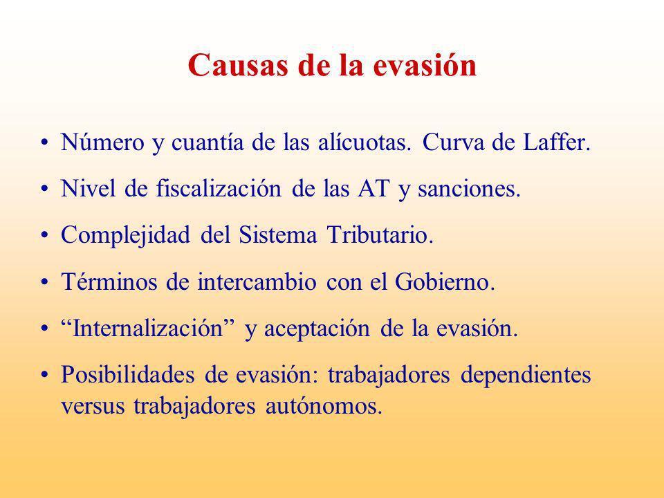 Por qué medir la evasión Para tener estimaciones de evasión por impuesto y sector y, así, focalizar los esfuerzos de fiscalización.