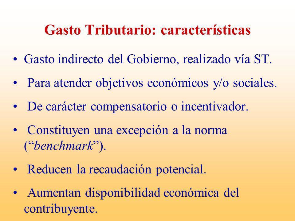 Gasto Tributario: objetivos (1) Atraer inversión y/o nueva tecnología.