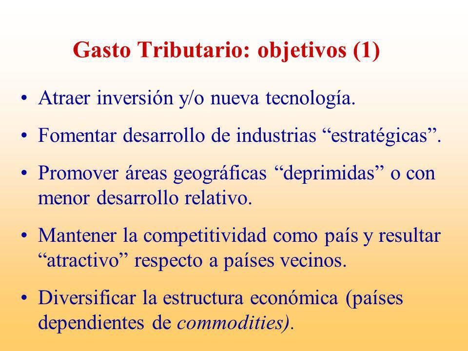 Gasto Tributario: objetivos (2) Generar empleo.Entrenar, capacitar y desarrollar capital humano.