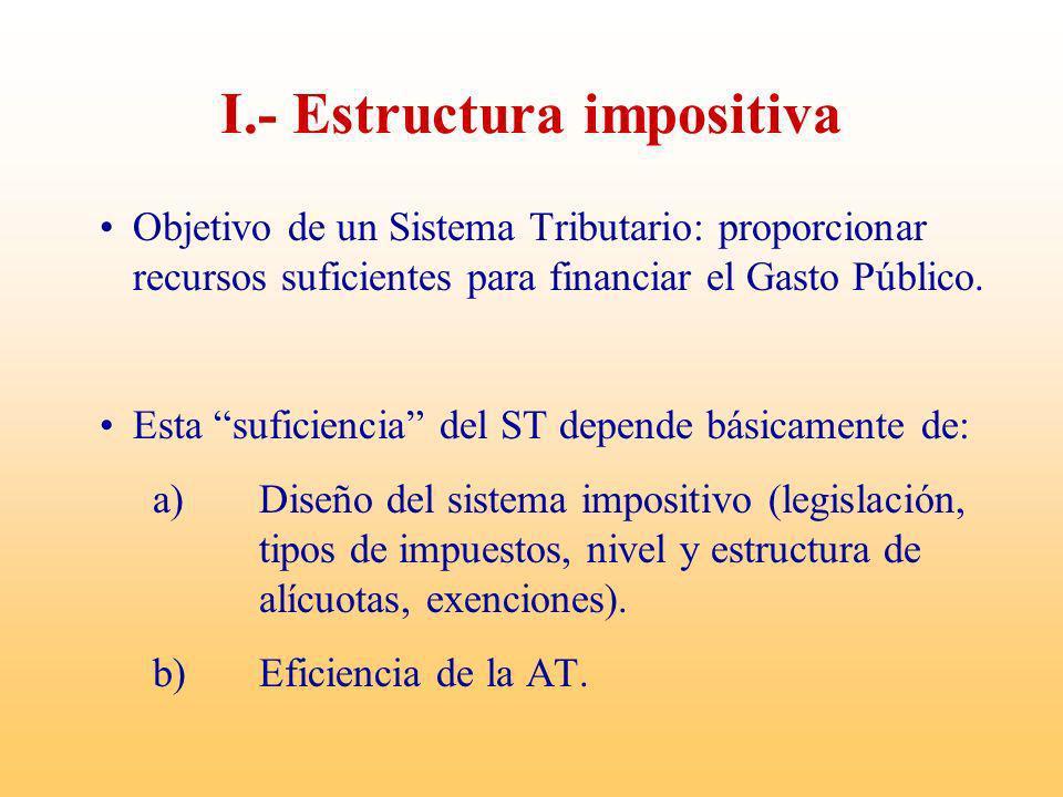 los altos niveles de evasión impositiva… el bajo nivel de conciencia tributaria… los numerosos beneficios tributarios y tratamientos especiales… …afectan la suficiencia recaudatoria de los ST y resulta difícil atender el Gasto Público… En América Latina: